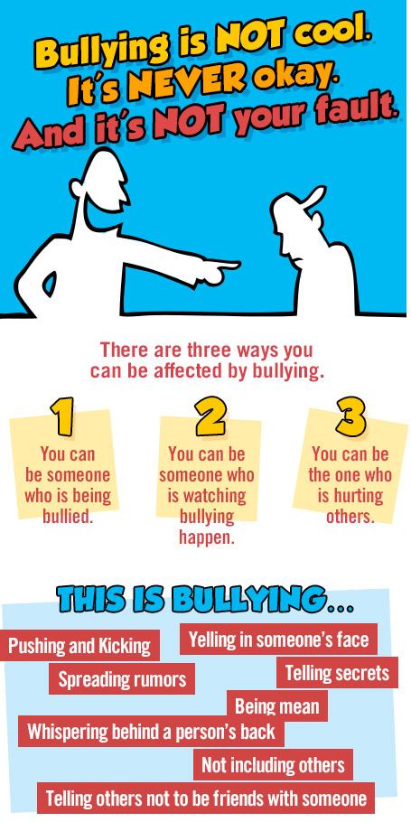 Bullying is NOT cool. It's NEVER okay. And it's NOT your fault.