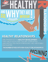 PREVNet Infographic Healthy Relationships